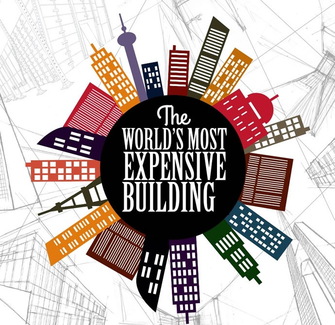 most expnsive building in the world