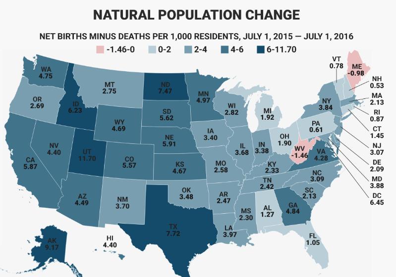 natural population crp