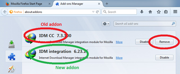 Integration of IDM